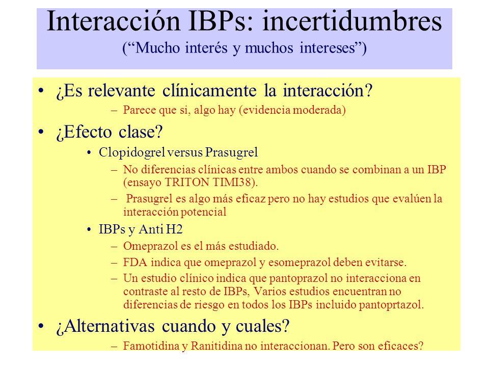 Interacción IBPs: incertidumbres ( Mucho interés y muchos intereses )