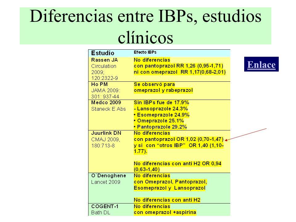 Diferencias entre IBPs, estudios clínicos