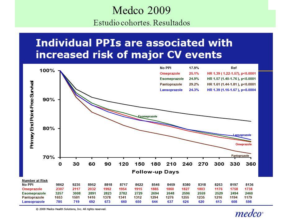 Medco 2009 Estudio cohortes. Resultados