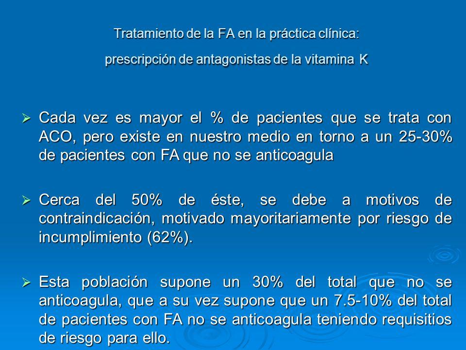 Tratamiento de la FA en la práctica clínica: prescripción de antagonistas de la vitamina K