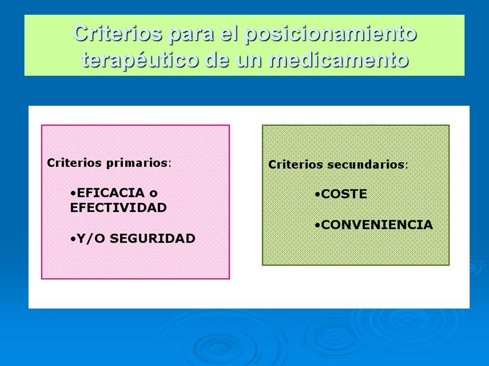Criterios para el posicionamiento terapéutico de un medicamento