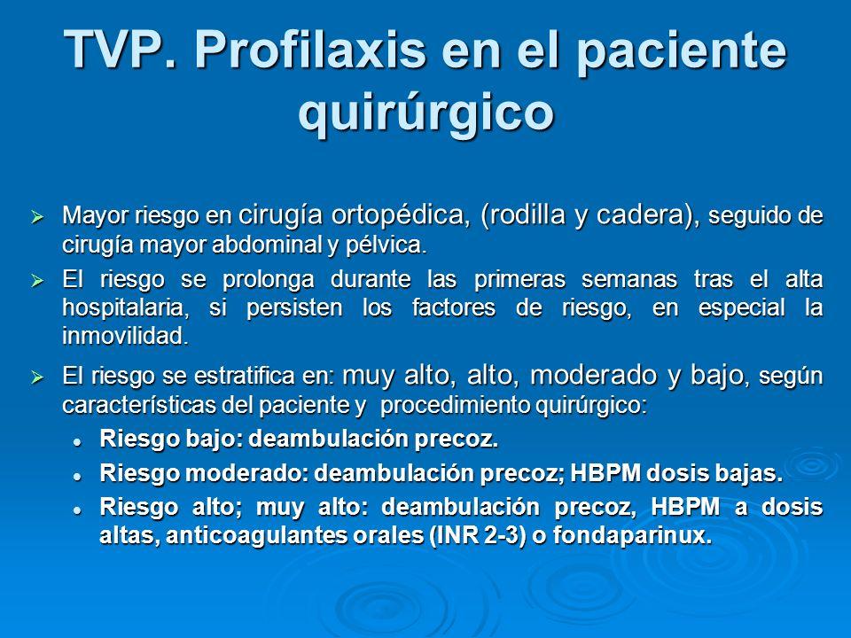 TVP. Profilaxis en el paciente quirúrgico