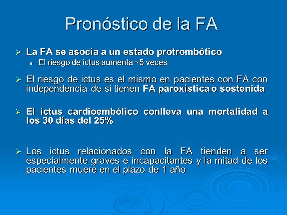 Pronóstico de la FA La FA se asocia a un estado protrombótico
