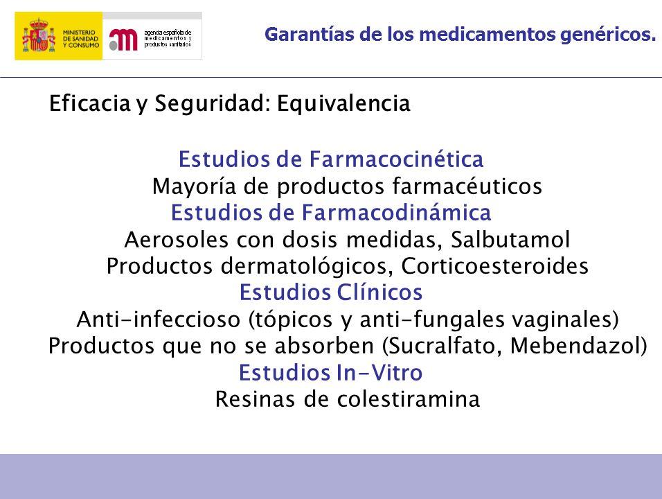 Estudios de Farmacocinética Estudios de Farmacodinámica