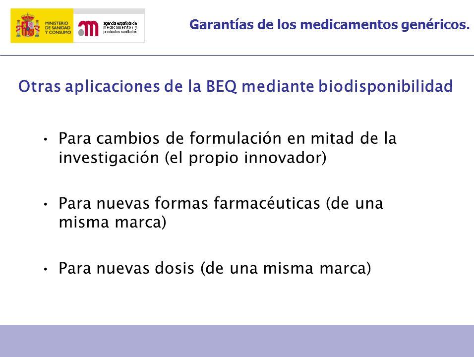 Otras aplicaciones de la BEQ mediante biodisponibilidad
