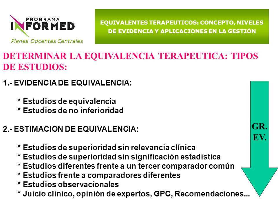DETERMINAR LA EQUIVALENCIA TERAPEUTICA: TIPOS DE ESTUDIOS: