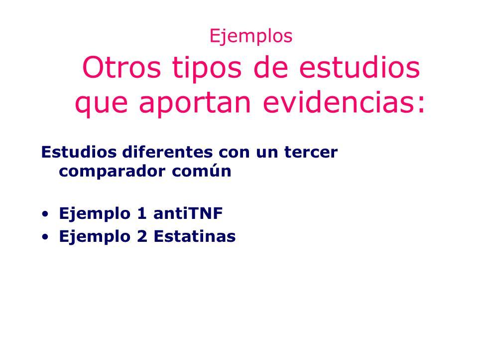 Ejemplos Otros tipos de estudios que aportan evidencias: