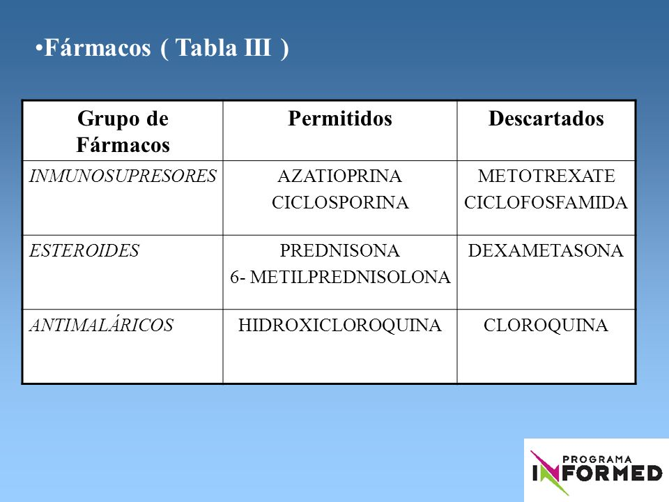 Fármacos ( Tabla III ) Grupo de Fármacos Permitidos Descartados