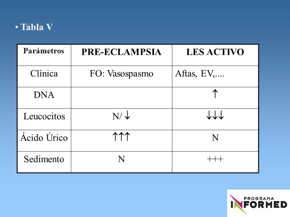 PRE-ECLAMPSIA LES ACTIVO   