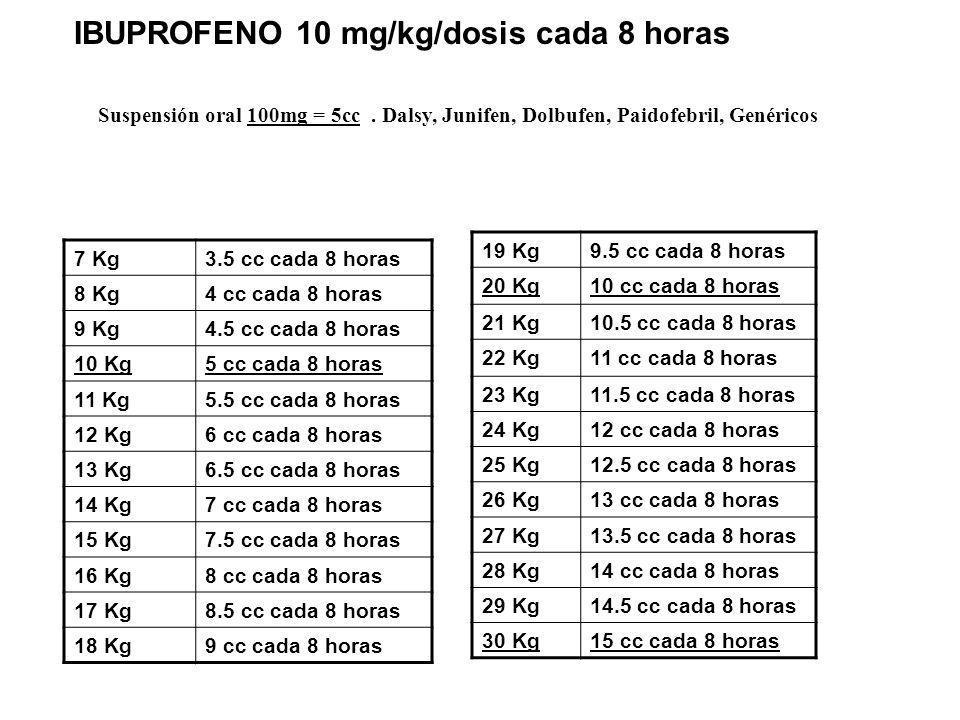 IBUPROFENO 10 mg/kg/dosis cada 8 horas