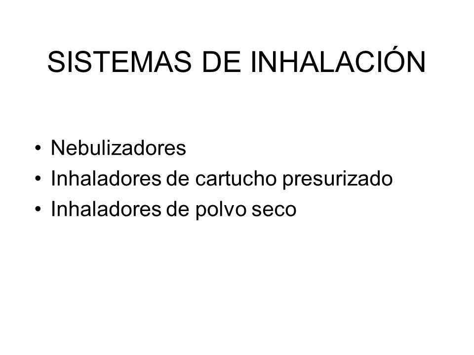 SISTEMAS DE INHALACIÓN