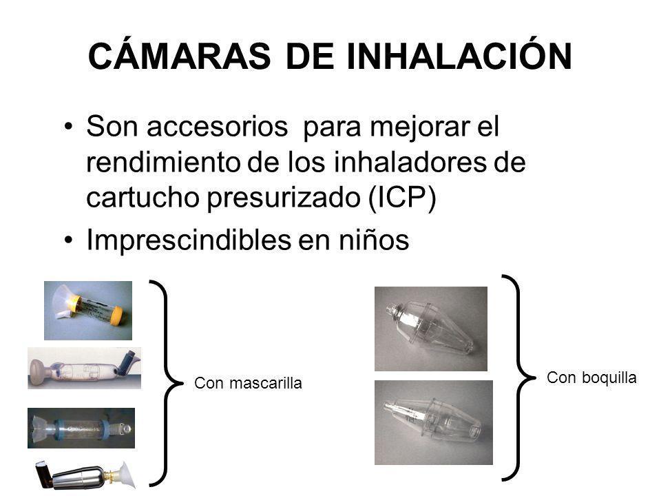 CÁMARAS DE INHALACIÓN Son accesorios para mejorar el rendimiento de los inhaladores de cartucho presurizado (ICP)