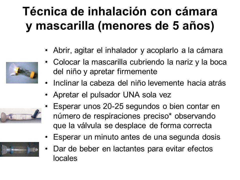 Técnica de inhalación con cámara y mascarilla (menores de 5 años)