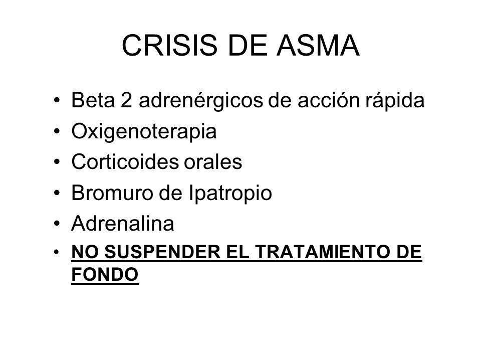 CRISIS DE ASMA Beta 2 adrenérgicos de acción rápida Oxigenoterapia