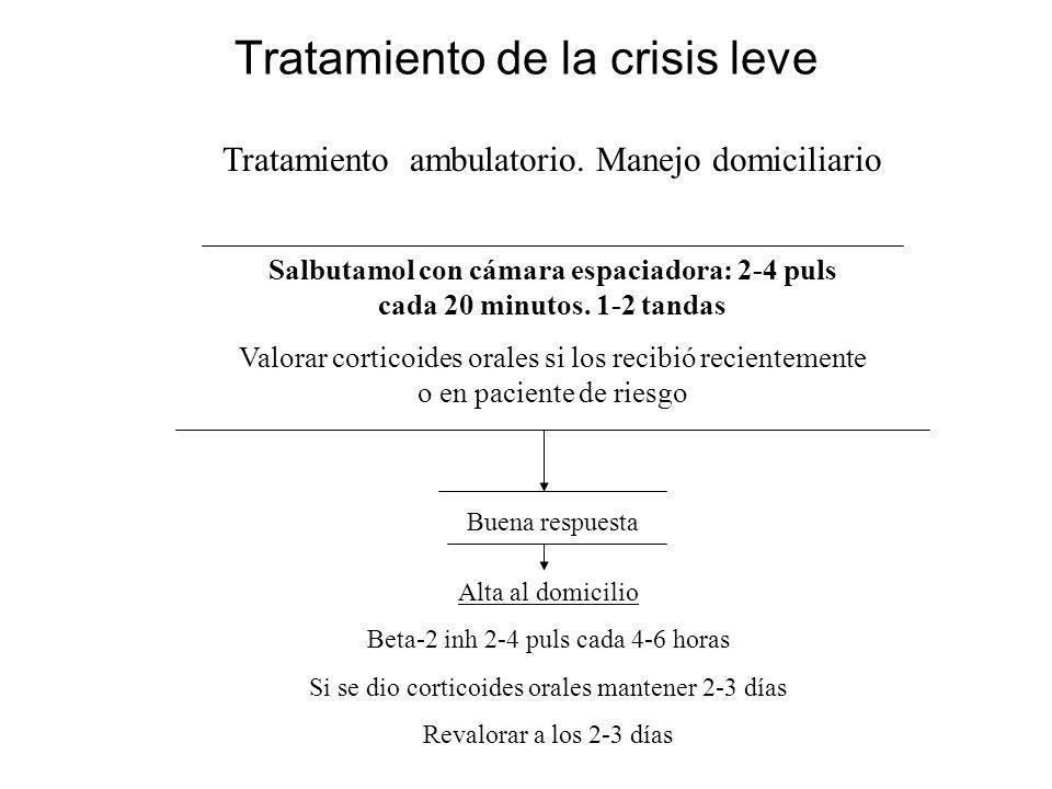 Tratamiento de la crisis leve