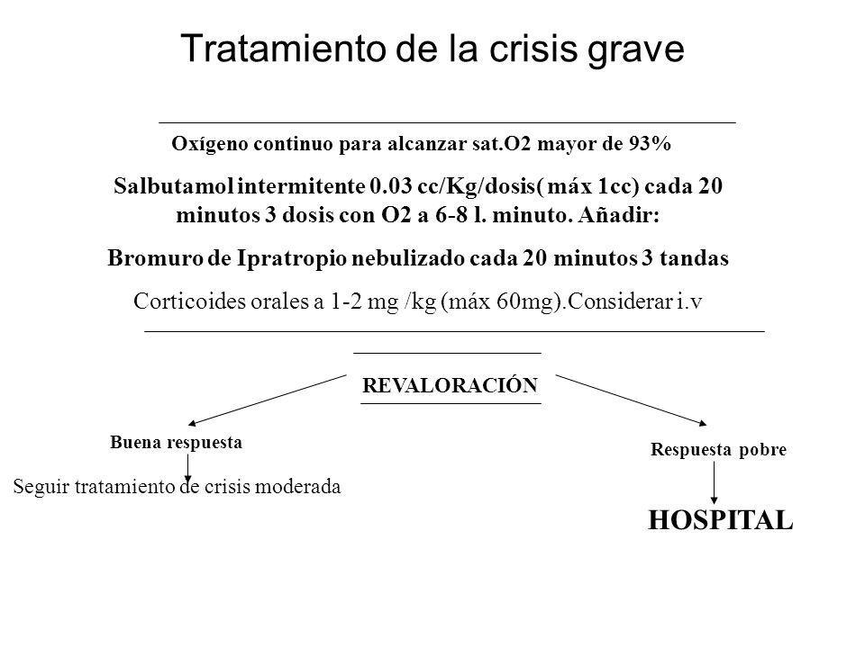 Tratamiento de la crisis grave