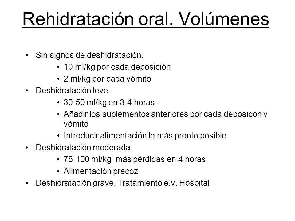Rehidratación oral. Volúmenes