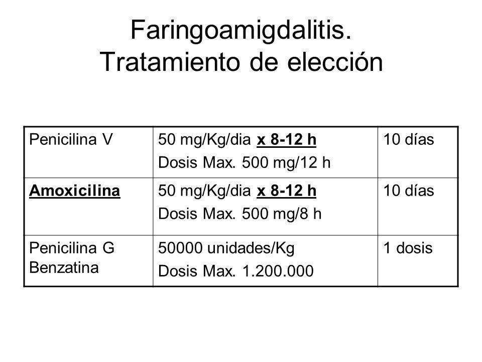Faringoamigdalitis. Tratamiento de elección
