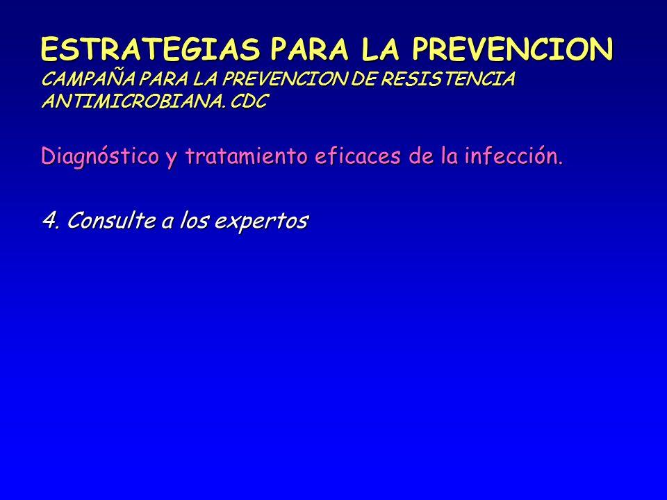 ESTRATEGIAS PARA LA PREVENCION CAMPAÑA PARA LA PREVENCION DE RESISTENCIA ANTIMICROBIANA. CDC