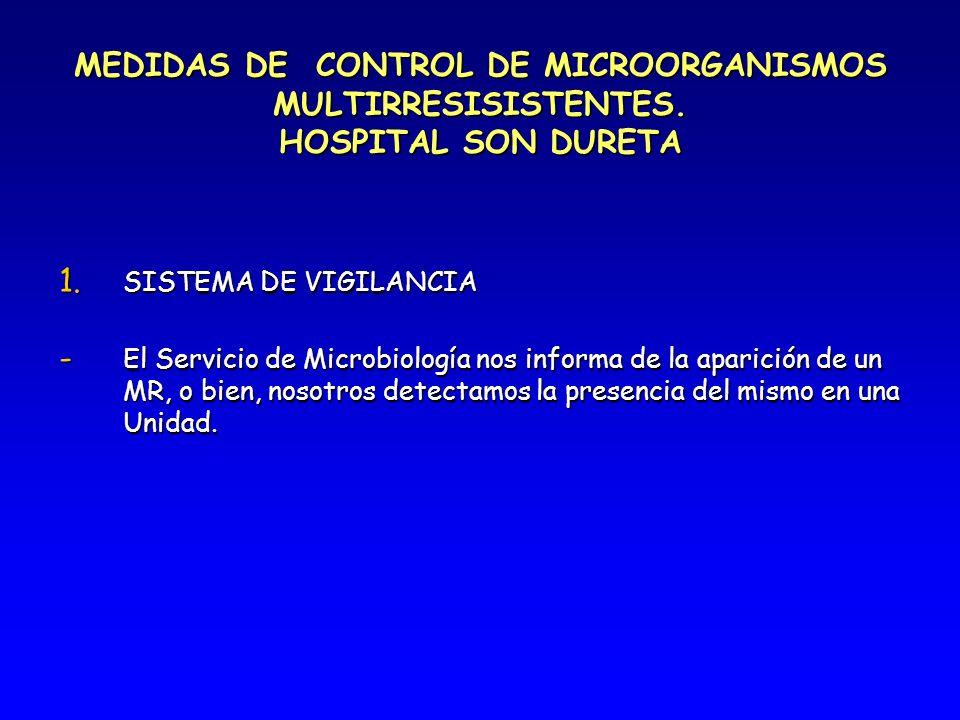 MEDIDAS DE CONTROL DE MICROORGANISMOS MULTIRRESISISTENTES