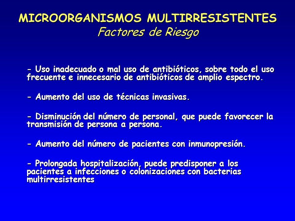 MICROORGANISMOS MULTIRRESISTENTES Factores de Riesgo