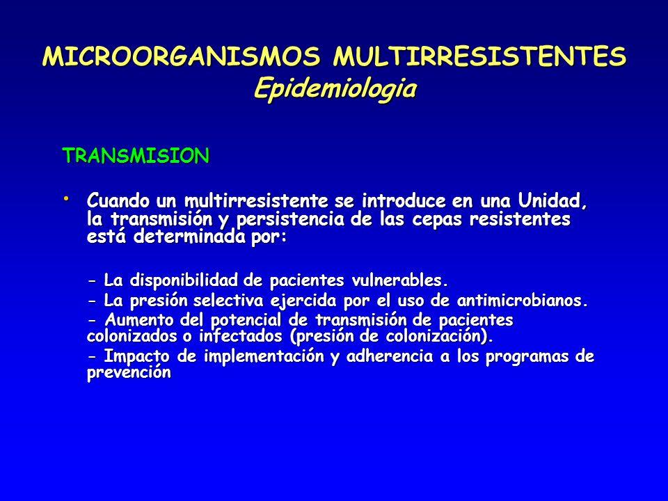 MICROORGANISMOS MULTIRRESISTENTES Epidemiologia