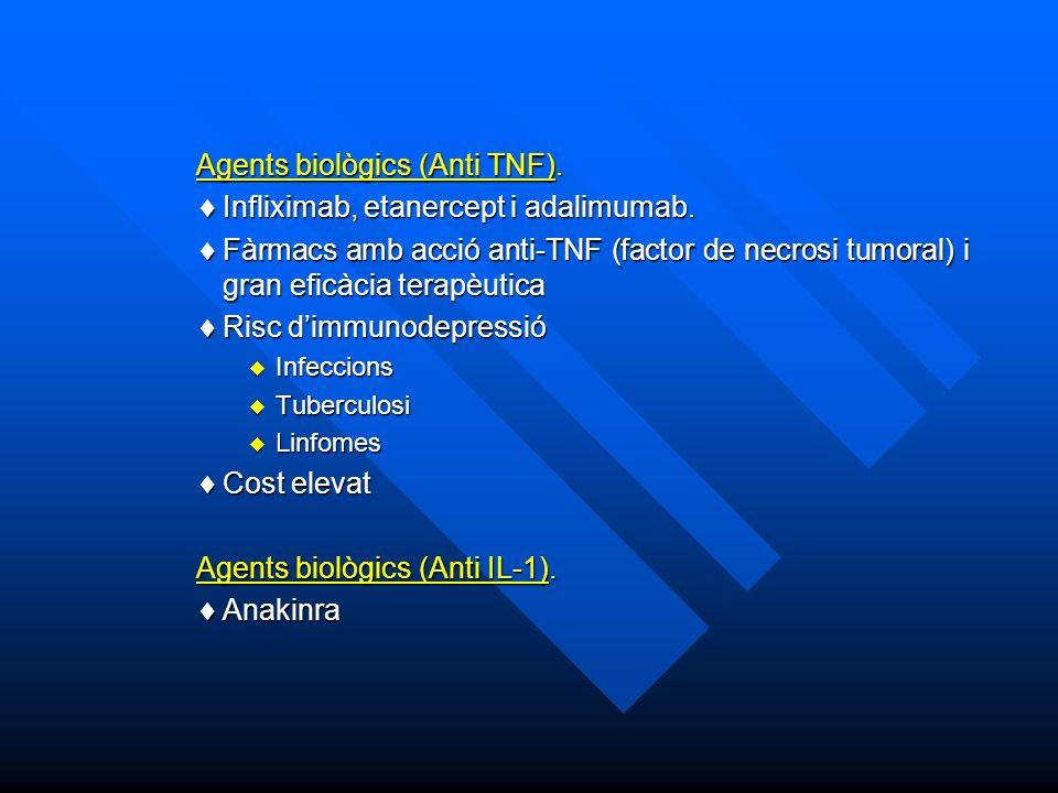 Agents biològics (Anti TNF). Infliximab, etanercept i adalimumab.