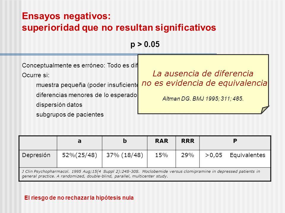 Ensayos negativos: superioridad que no resultan significativos