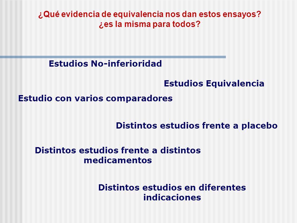 ¿Qué evidencia de equivalencia nos dan estos ensayos