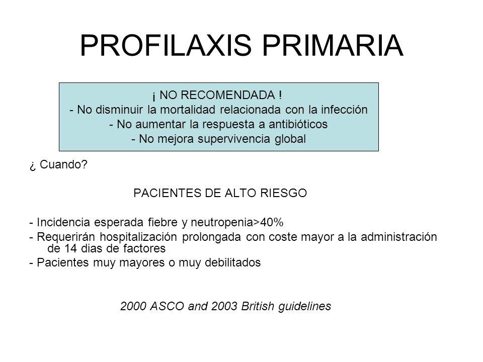 PROFILAXIS PRIMARIA ¡ NO RECOMENDADA !