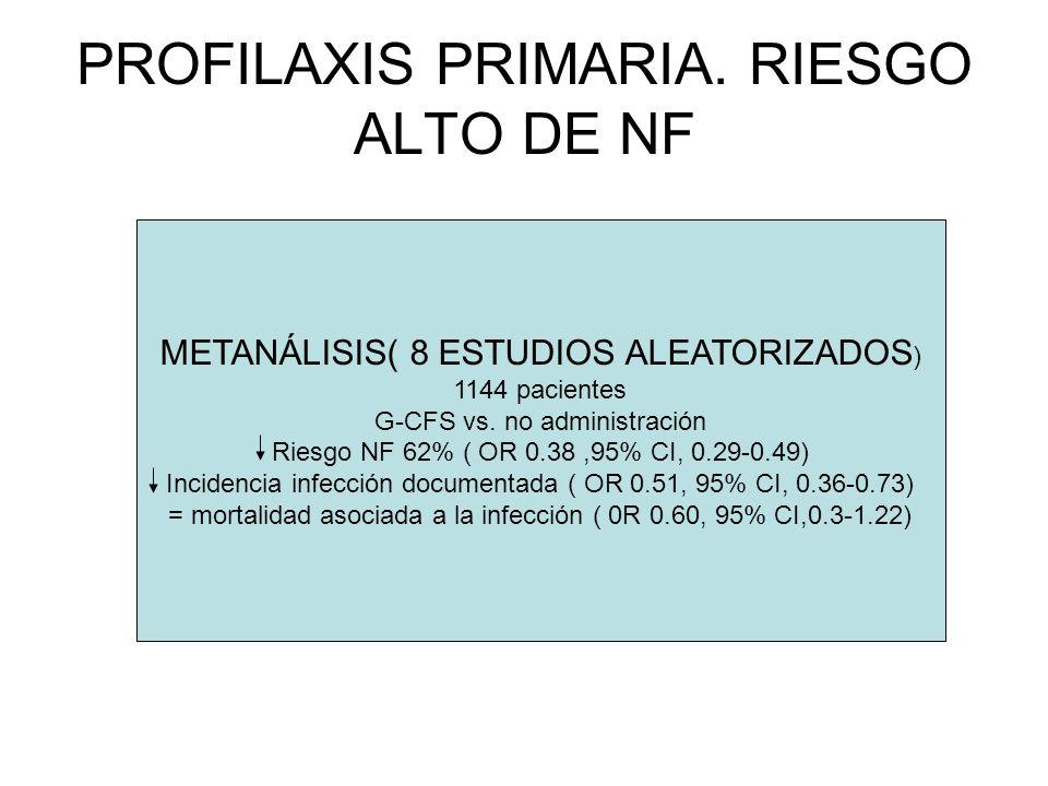 PROFILAXIS PRIMARIA. RIESGO ALTO DE NF