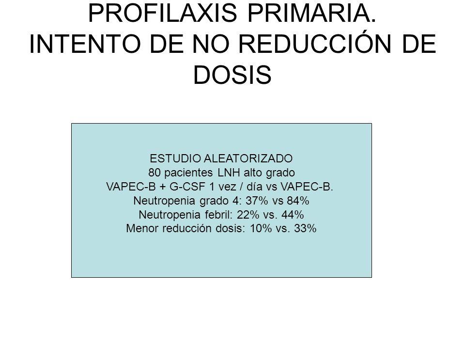 PROFILAXIS PRIMARIA. INTENTO DE NO REDUCCIÓN DE DOSIS