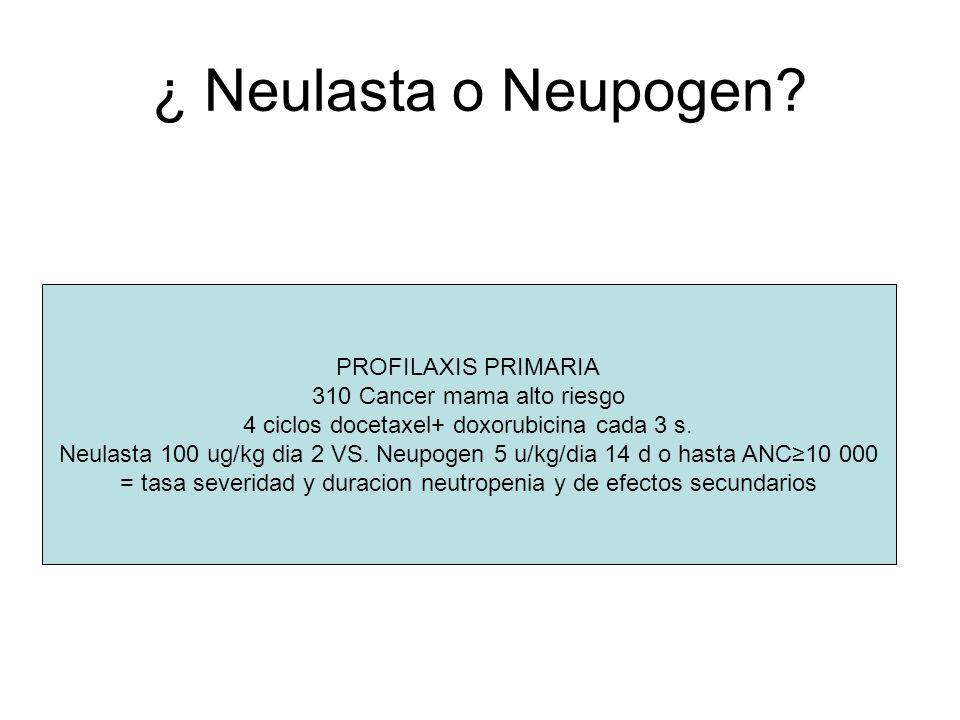¿ Neulasta o Neupogen PROFILAXIS PRIMARIA 310 Cancer mama alto riesgo