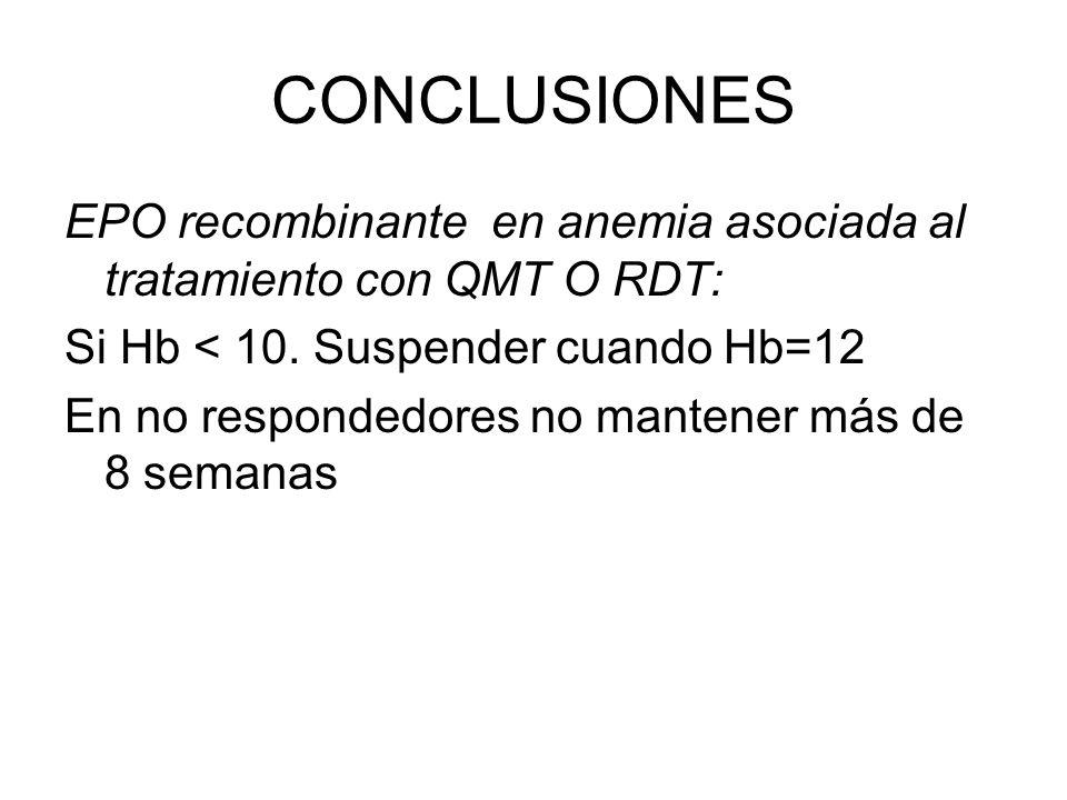 CONCLUSIONES EPO recombinante en anemia asociada al tratamiento con QMT O RDT: Si Hb < 10. Suspender cuando Hb=12.