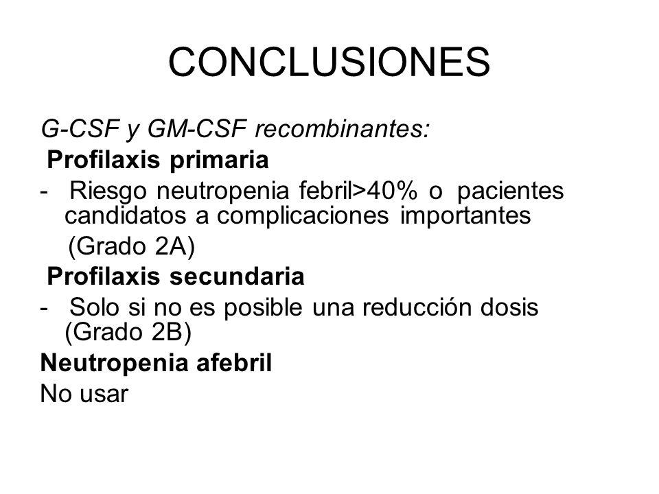CONCLUSIONES G-CSF y GM-CSF recombinantes: Profilaxis primaria