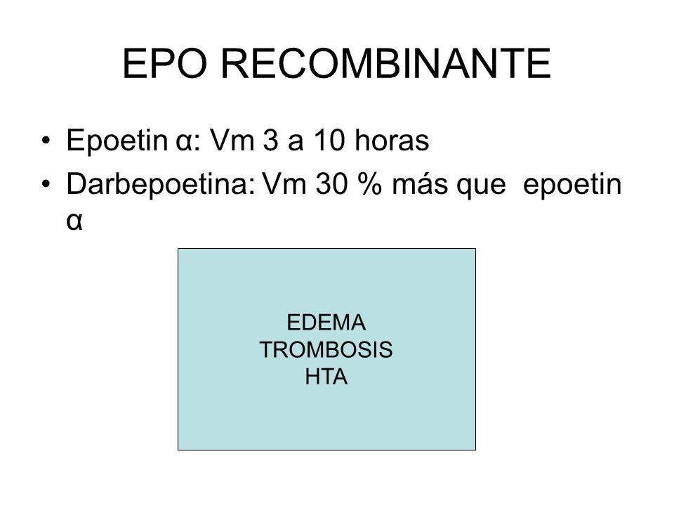 EPO RECOMBINANTE Epoetin α: Vm 3 a 10 horas