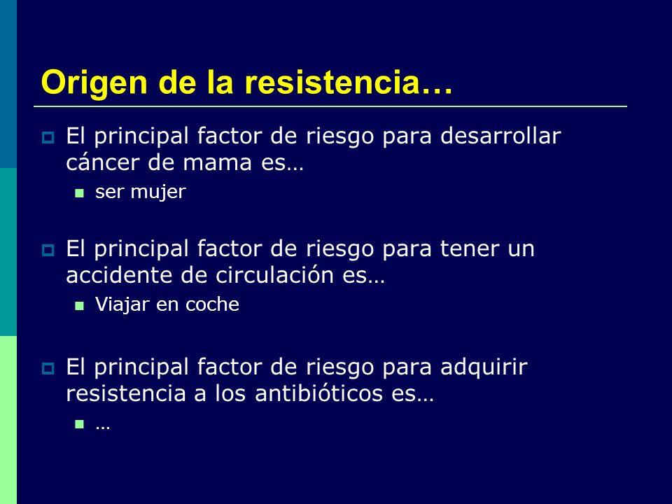 Origen de la resistencia…