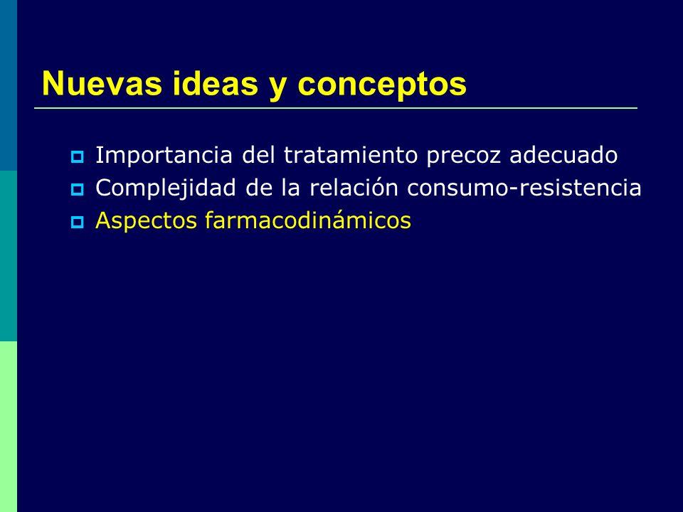 Nuevas ideas y conceptos