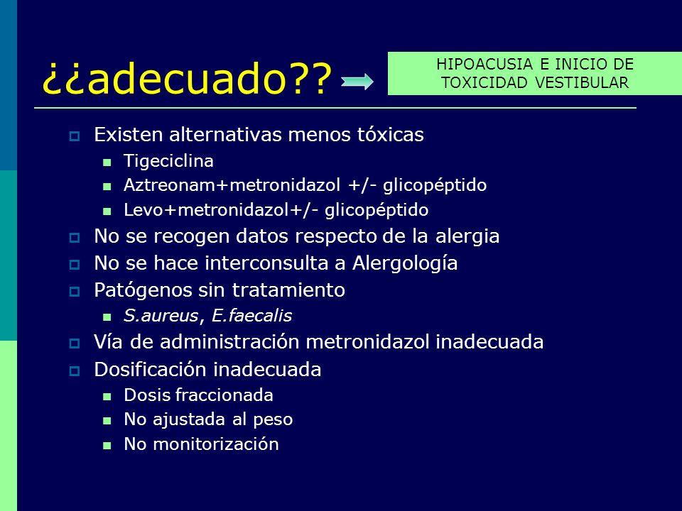 HIPOACUSIA E INICIO DE TOXICIDAD VESTIBULAR