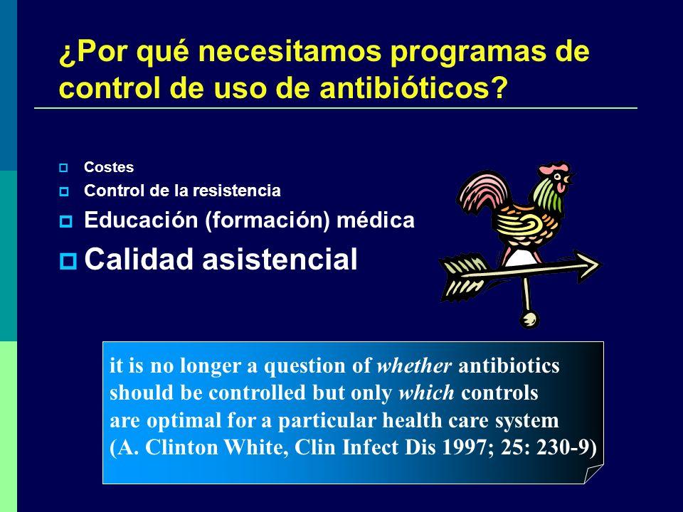 ¿Por qué necesitamos programas de control de uso de antibióticos