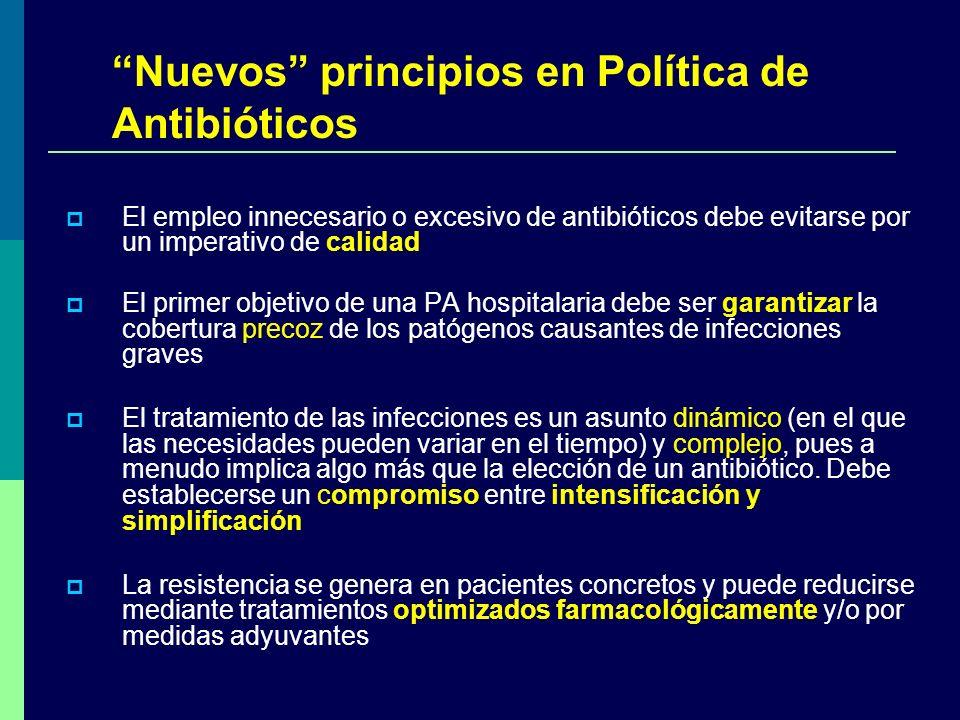 Nuevos principios en Política de Antibióticos