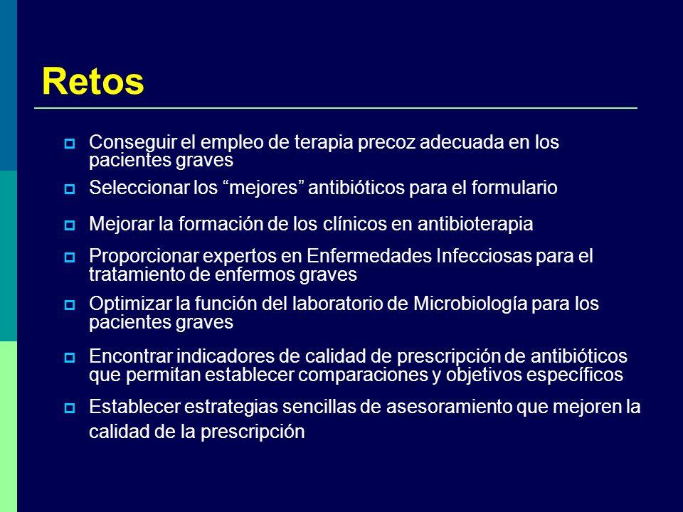 Retos Conseguir el empleo de terapia precoz adecuada en los pacientes graves. Seleccionar los mejores antibióticos para el formulario.