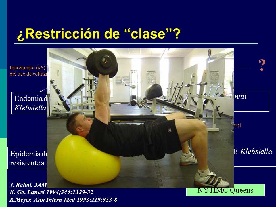 ¿Restricción de clase