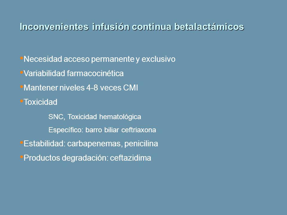 Inconvenientes infusión continua betalactámicos