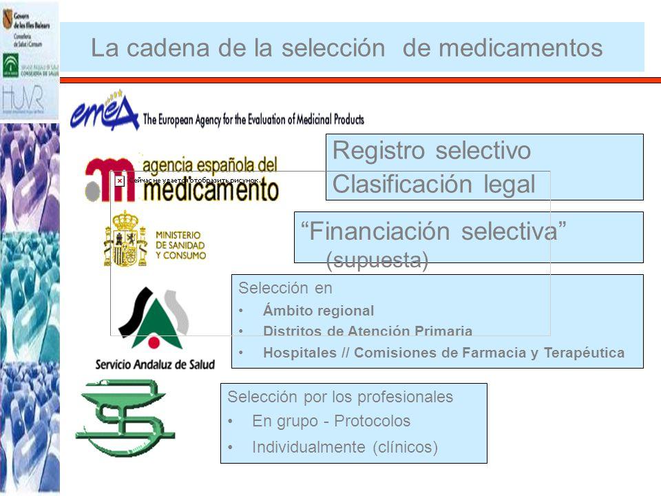 La cadena de la selección de medicamentos