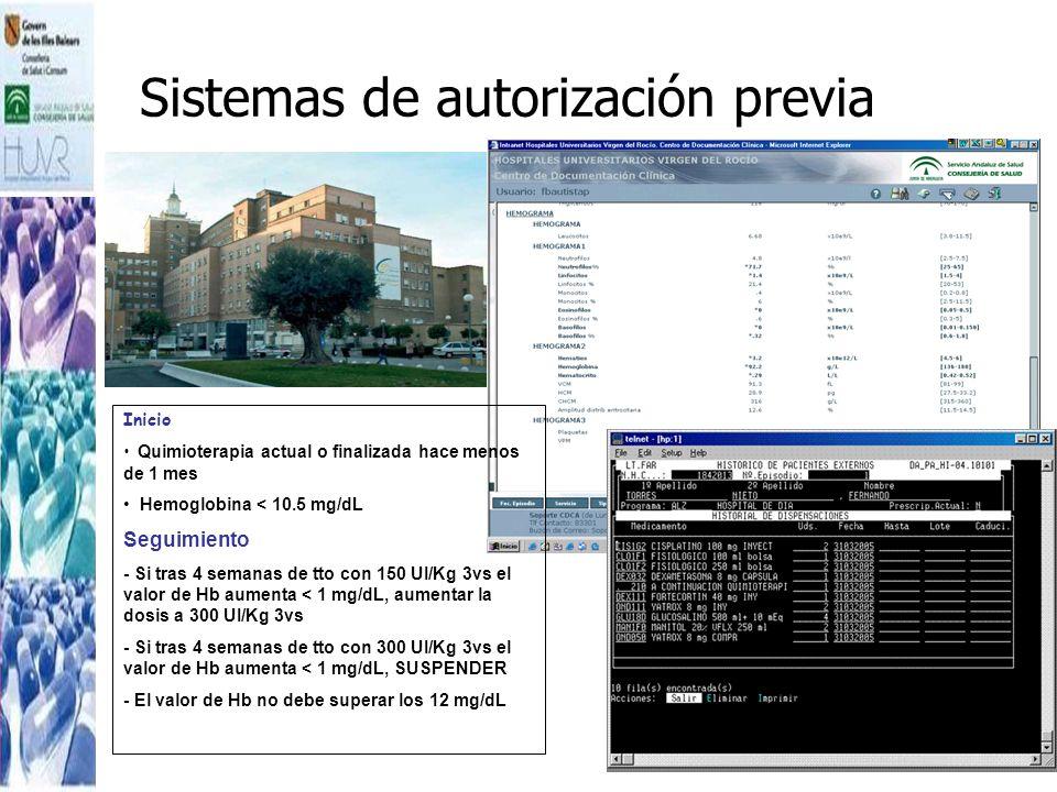 Sistemas de autorización previa