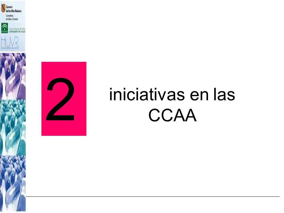 iniciativas en las CCAA
