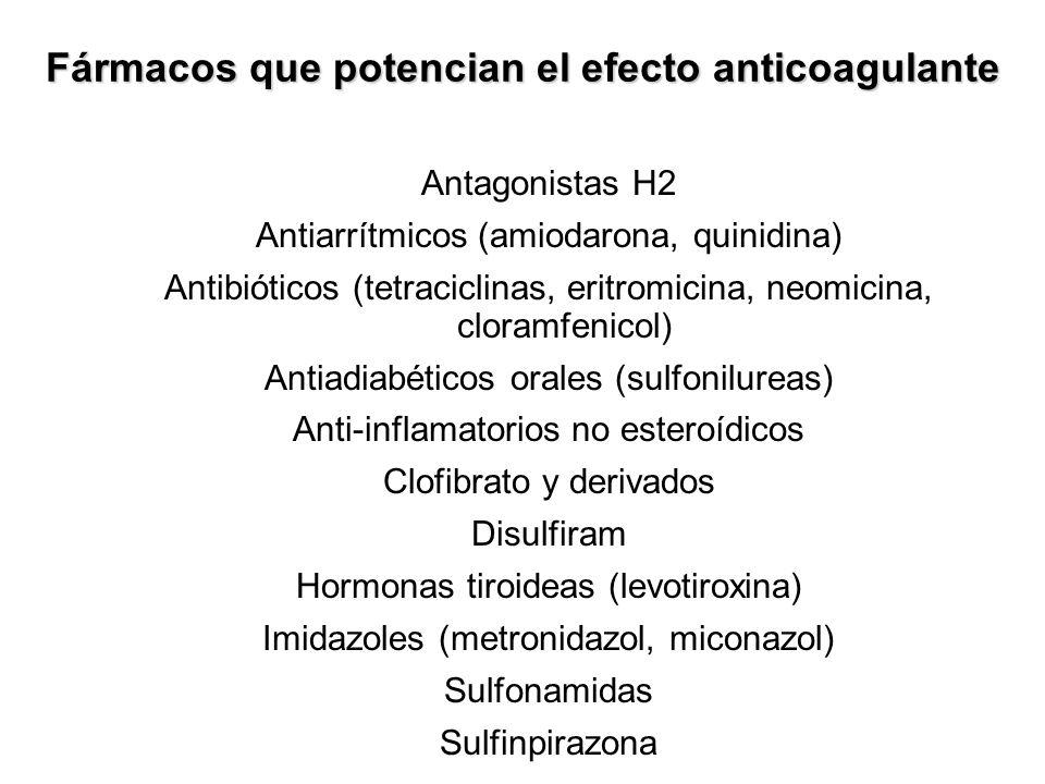 Fármacos que potencian el efecto anticoagulante
