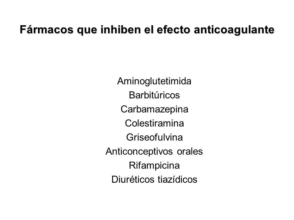 Fármacos que inhiben el efecto anticoagulante