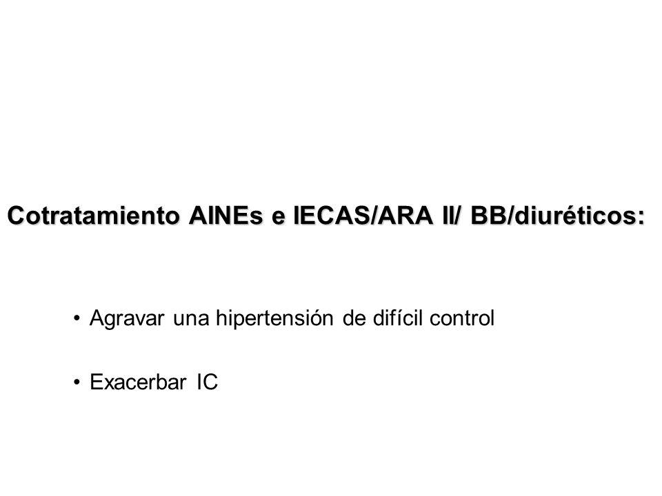 Cotratamiento AINEs e IECAS/ARA II/ BB/diuréticos: